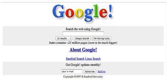 grafica-google-1997-1998